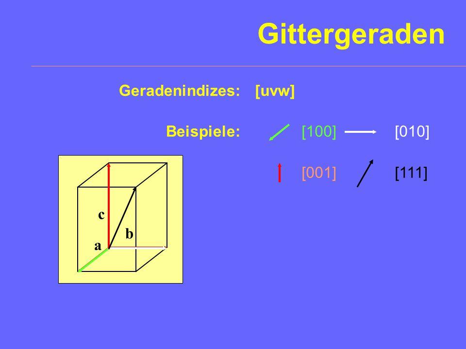 Gittergeraden Geradenindizes: Beispiele: [uvw] [100] [010] [001] [111]